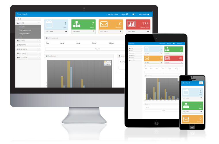 best responsive php cms content management system